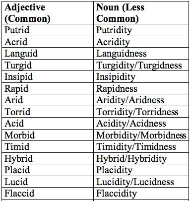 latin roots worksheet